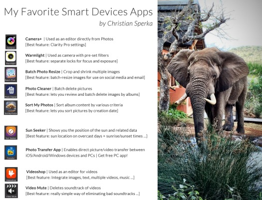14-smart-devices-apps